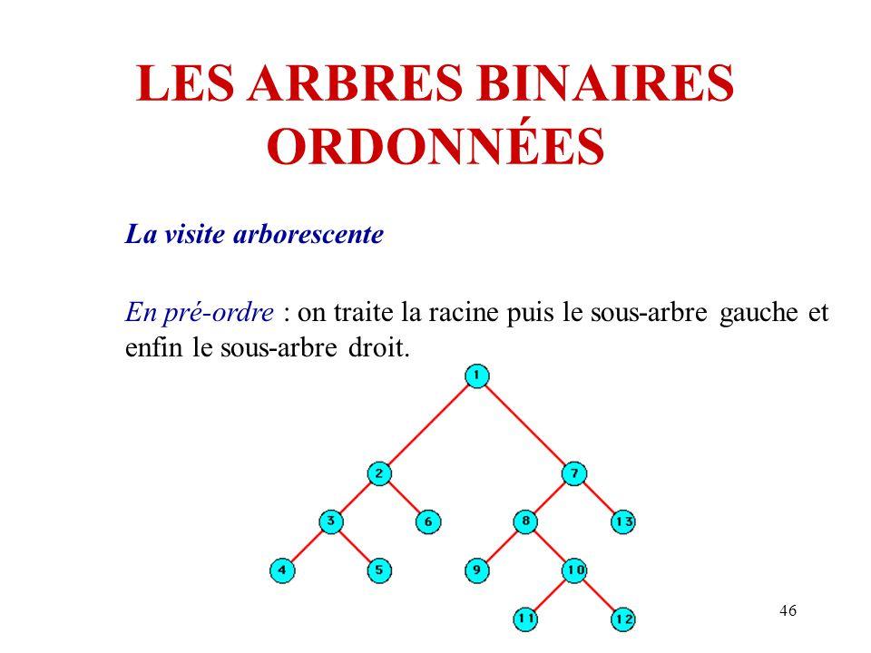 46 LES ARBRES BINAIRES ORDONNÉES La visite arborescente En pré-ordre : on traite la racine puis le sous-arbre gauche et enfin le sous-arbre droit.