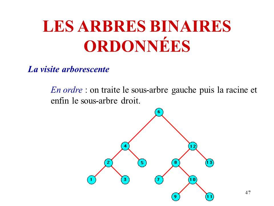 47 LES ARBRES BINAIRES ORDONNÉES La visite arborescente En ordre : on traite le sous-arbre gauche puis la racine et enfin le sous-arbre droit.