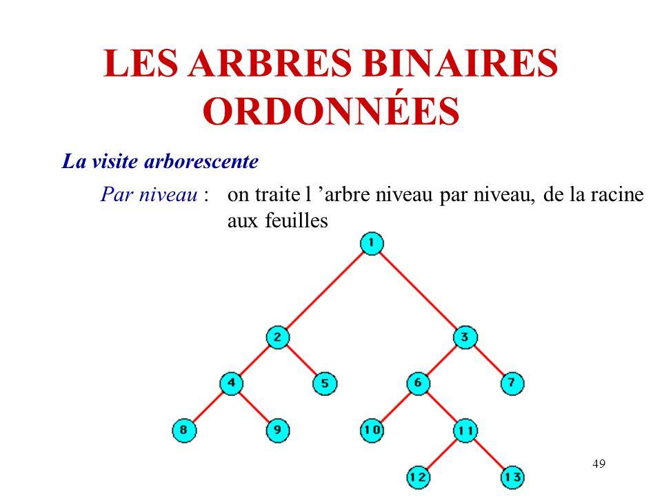 49 LES ARBRES BINAIRES ORDONNÉES La visite arborescente Par niveau : on traite l 'arbre niveau par niveau, de la racine aux feuilles