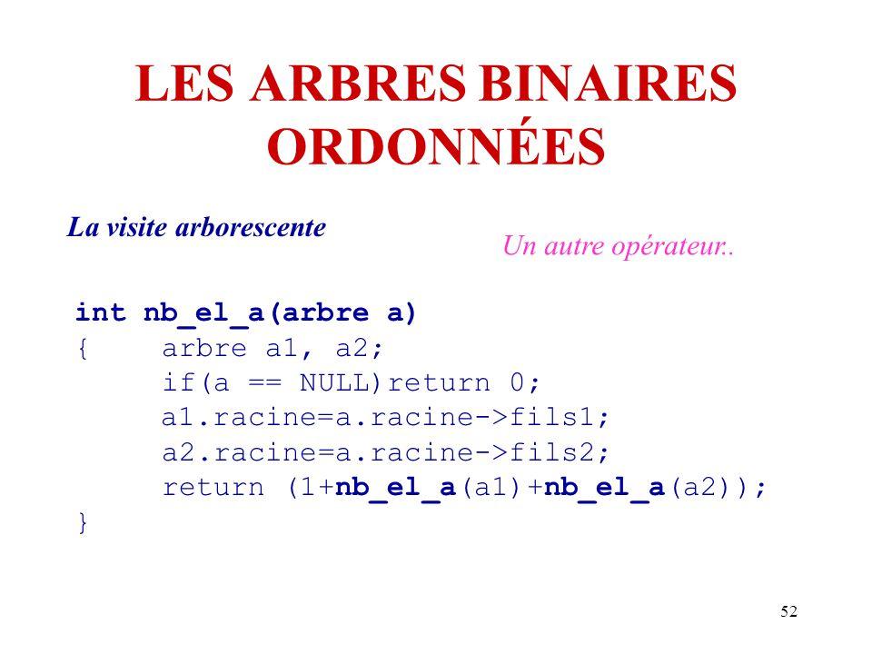 52 LES ARBRES BINAIRES ORDONNÉES La visite arborescente int nb_el_a(arbre a) {arbre a1, a2; if(a == NULL)return 0; a1.racine=a.racine->fils1; a2.racin
