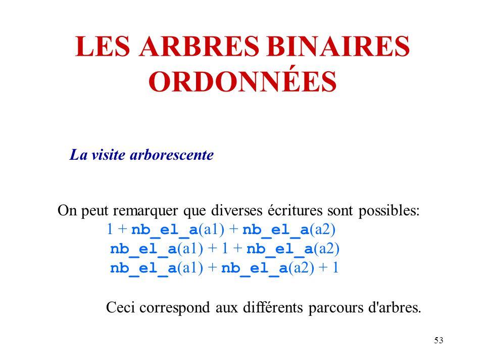 53 LES ARBRES BINAIRES ORDONNÉES La visite arborescente On peut remarquer que diverses écritures sont possibles: 1 + nb_el_a (a1) + nb_el_a (a2) nb_el