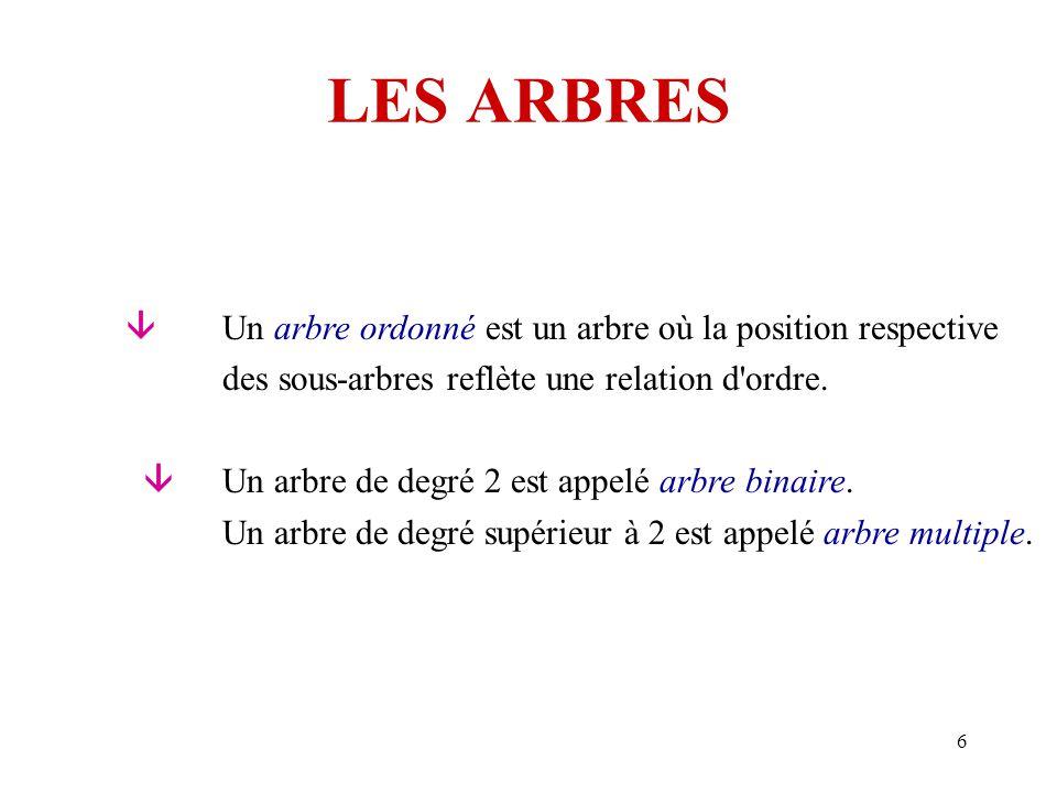 6 LES ARBRES  Un arbre ordonné est un arbre où la position respective des sous-arbres reflète une relation d'ordre.  Un arbre de degré 2 est appelé