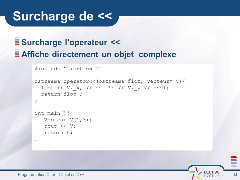 Programmation Orienté Objet en C++ 14 Surcharge de << Surcharge l'operateur << Affiche directement un objet complexe #include ''iostream'' ostream& operator<<(ostream& flot, Vecteur* V){ flot << V._x, << '' '' << V._y << endl; return flot ; } int main(){ Vecteur V(1,3); cout << V; return 0; }