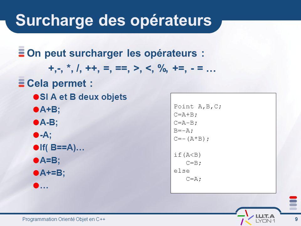 Programmation Orienté Objet en C++ 9 Surcharge des opérateurs On peut surcharger les opérateurs : +,-, *, /, ++, =, ==, >, <, %, +=, - = … Cela permet :  SI A et B deux objets  A+B;  A-B;  -A;  If( B==A)…  A=B;  A+=B;  … Point A,B,C; C=A+B; C=A-B; B=-A; C=-(A*B); if(A<B) C=B; else C=A;