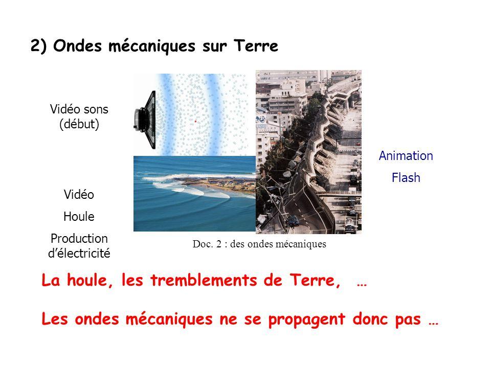 2) Ondes mécaniques sur Terre La houle, les tremblements de Terre, … Les ondes mécaniques ne se propagent donc pas … Doc.