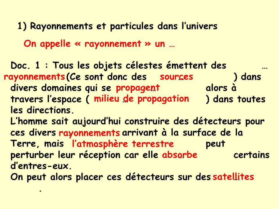 1) Rayonnements et particules dans l'univers On appelle « rayonnement » un … Doc.