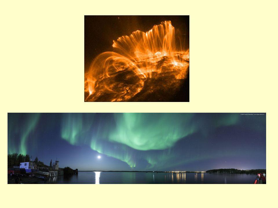UV – visible : Etoiles chaudes, planètes … IR-µonde : Corps froids, planètes … Rayons X : Corps très chauds (gaz absorbés par trou noir …) Très haute énergie: processus violents de l Univers (novae, supernovae … Radioastronomie : Rayonnement fossile, supernovae, …