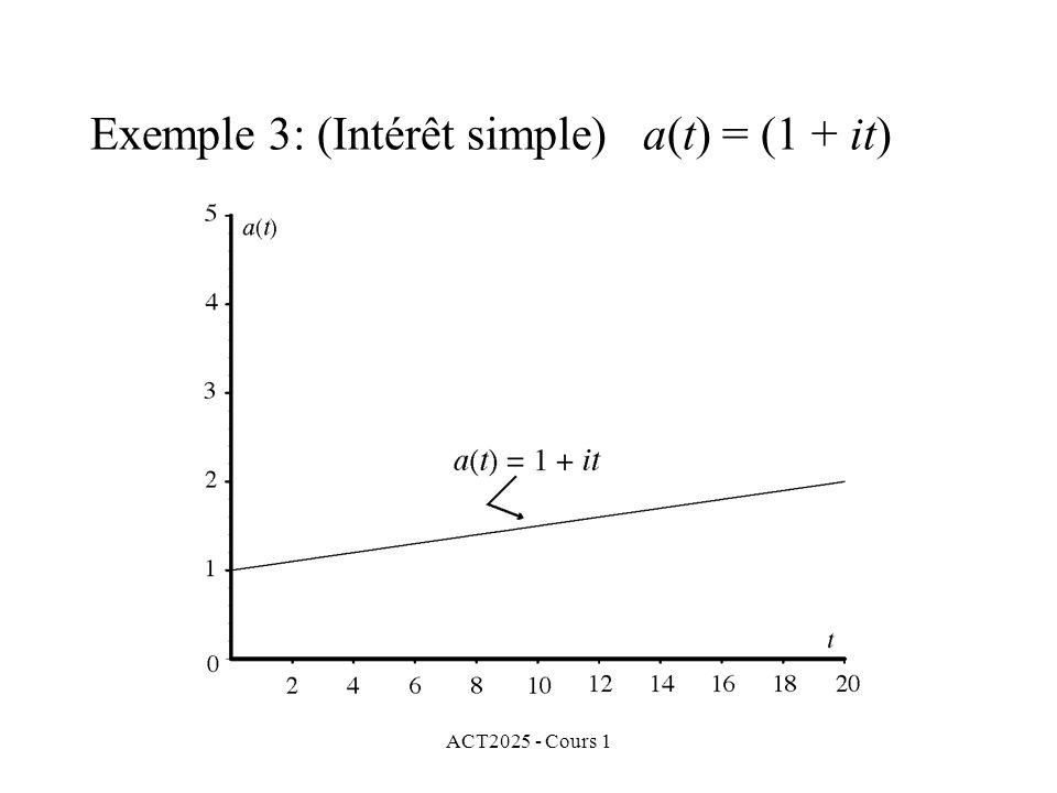 ACT2025 - Cours 1 Exemple 3: (Intérêt simple) a(t) = (1 + it)