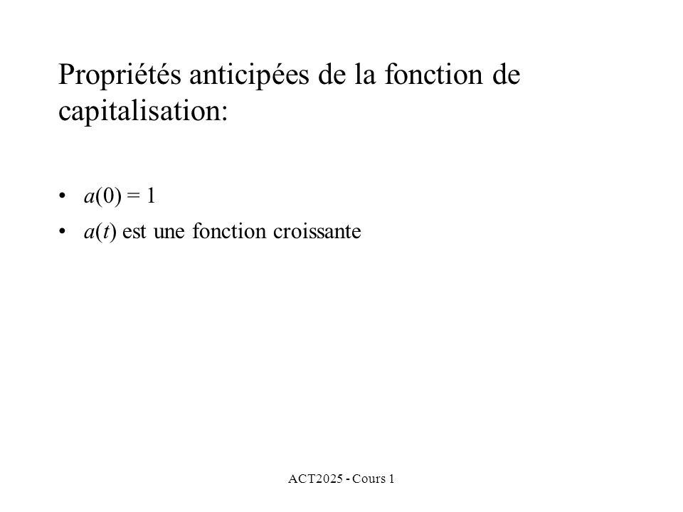 ACT2025 - Cours 1 Propriétés anticipées de la fonction de capitalisation: a(0) = 1 a(t) est une fonction croissante