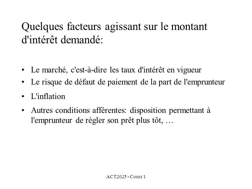 ACT2025 - Cours 1 Quelques facteurs agissant sur le montant d'intérêt demandé: Le marché, c'est-à-dire les taux d'intérêt en vigueur Le risque de défa