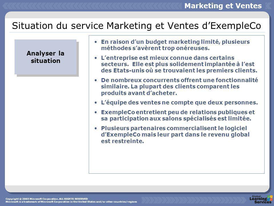 Situation du service Marketing et Ventes d'ExempleCo En raison d'un budget marketing limité, plusieurs méthodes s'avèrent trop onéreuses.