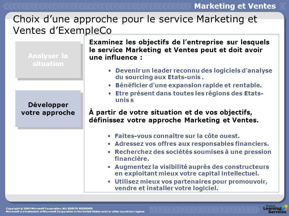 Choix d'une approche pour le service Marketing et Ventes d'ExempleCo Marketing et Ventes Analyser la situation Développer votre approche Examinez les objectifs de l'entreprise sur lesquels le service Marketing et Ventes peut et doit avoir une influence : À partir de votre situation et de vos objectifs, définissez votre approche Marketing et Ventes.