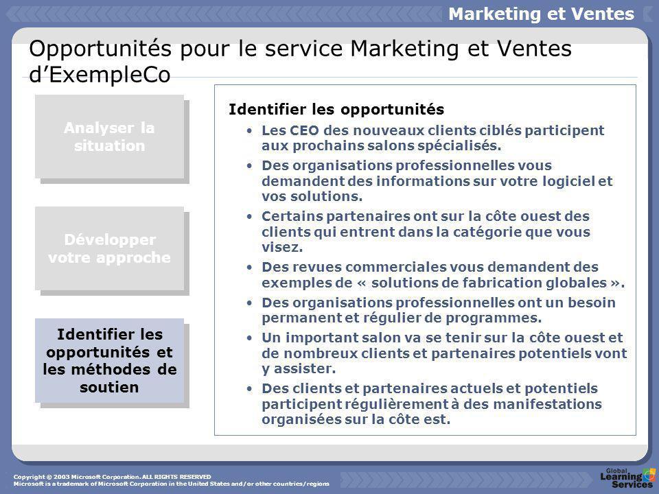 Opportunités pour le service Marketing et Ventes d'ExempleCo Identifier les opportunités Les CEO des nouveaux clients ciblés participent aux prochains salons spécialisés.