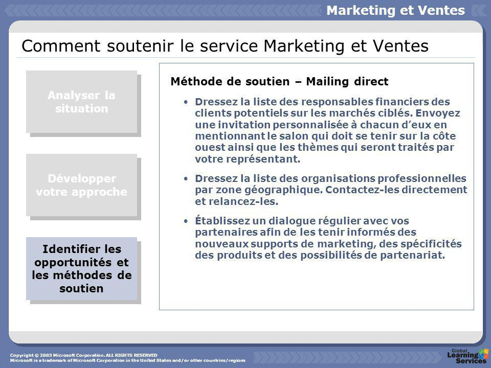 Comment soutenir le service Marketing et Ventes Méthode de soutien – Mailing direct Dressez la liste des responsables financiers des clients potentiel