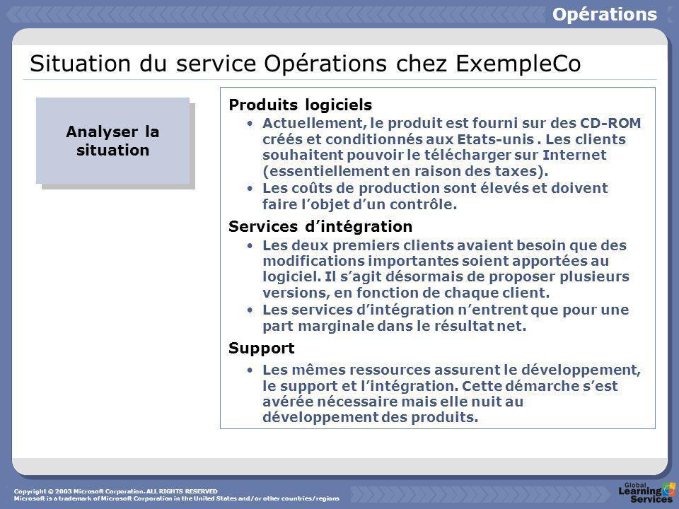 Situation du service Opérations chez ExempleCo Analyser la situation Opérations Produits logiciels Actuellement, le produit est fourni sur des CD-ROM créés et conditionnés aux Etats-unis.