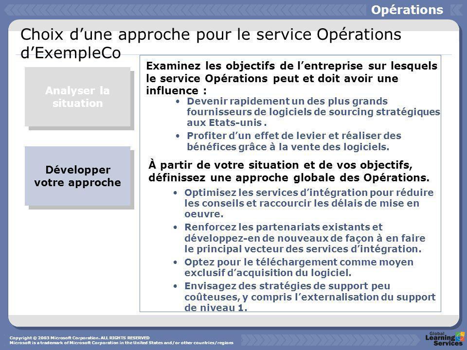 Choix d'une approche pour le service Opérations d'ExempleCo Analyser la situation Développer votre approche Examinez les objectifs de l'entreprise sur lesquels le service Opérations peut et doit avoir une influence : À partir de votre situation et de vos objectifs, définissez une approche globale des Opérations.