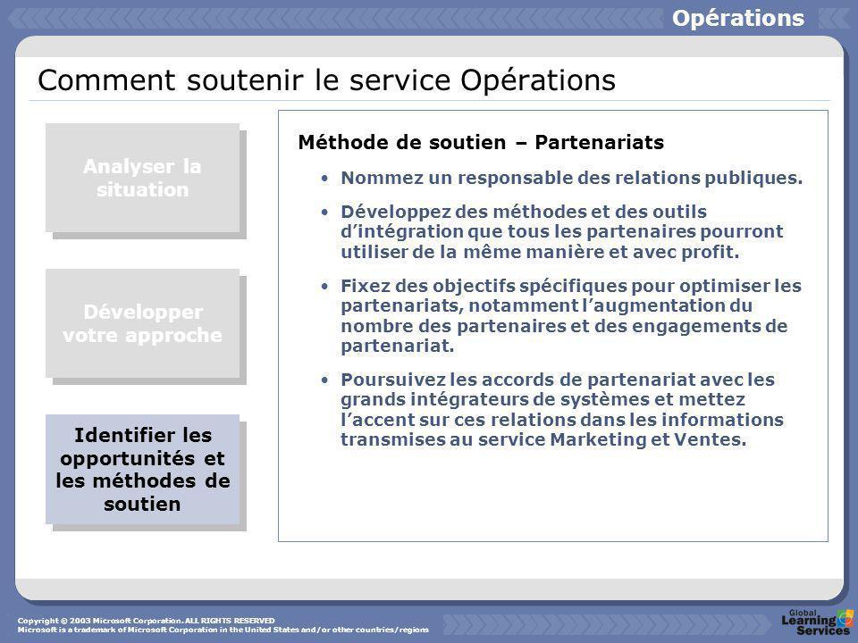 Comment soutenir le service Opérations Méthode de soutien – Partenariats Nommez un responsable des relations publiques.