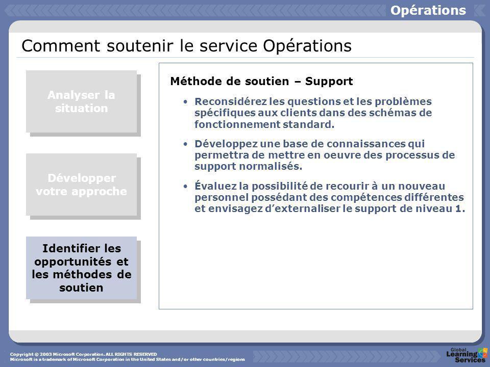 Comment soutenir le service Opérations Méthode de soutien – Support Reconsidérez les questions et les problèmes spécifiques aux clients dans des schémas de fonctionnement standard.