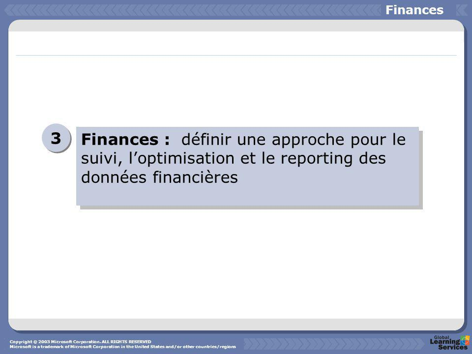 Finances : définir une approche pour le suivi, l'optimisation et le reporting des données financières 3 3 Finances Copyright © 2003 Microsoft Corporation.