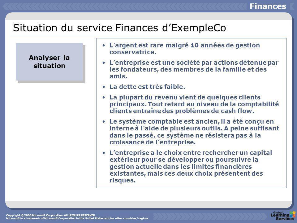 Situation du service Finances d'ExempleCo Analyser la situation Finances L'argent est rare malgré 10 années de gestion conservatrice.