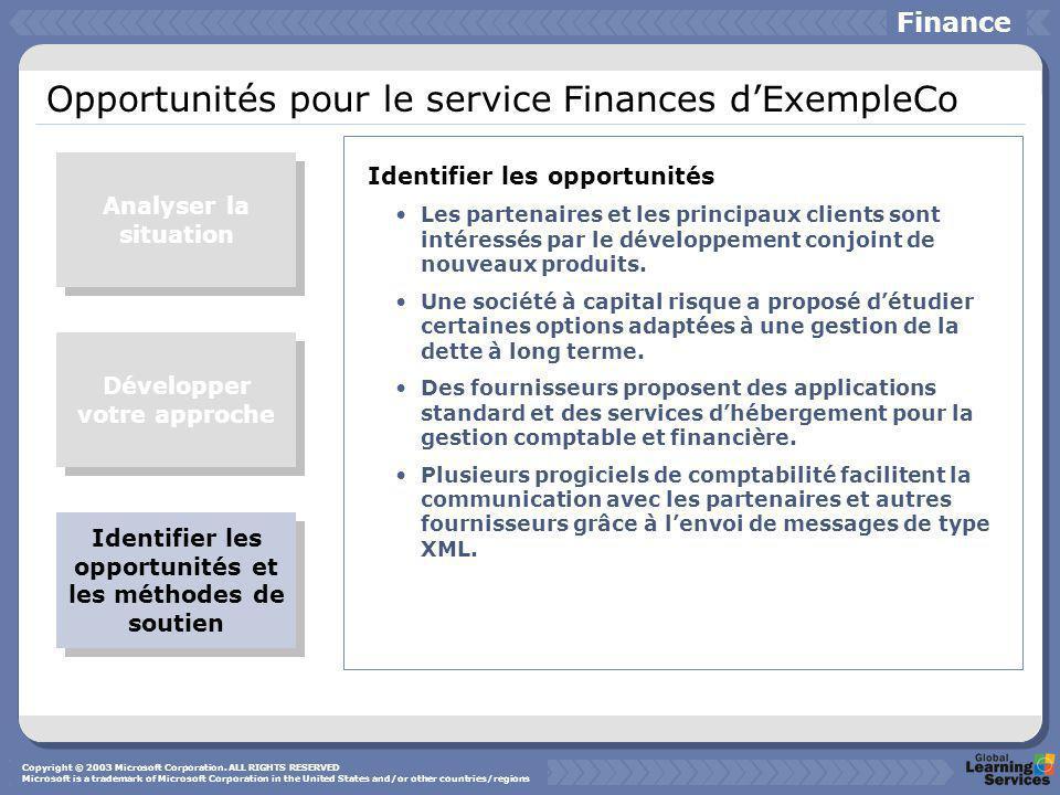 Opportunités pour le service Finances d'ExempleCo Identifier les opportunités Les partenaires et les principaux clients sont intéressés par le développement conjoint de nouveaux produits.