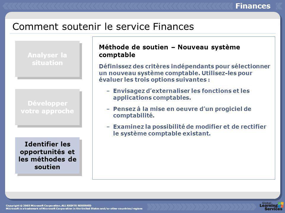 Comment soutenir le service Finances Méthode de soutien – Nouveau système comptable Définissez des critères indépendants pour sélectionner un nouveau système comptable.
