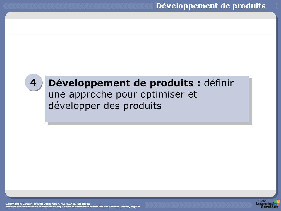 Développement de produits : définir une approche pour optimiser et développer des produits 4 4 Développement de produits Copyright © 2003 Microsoft Corporation.