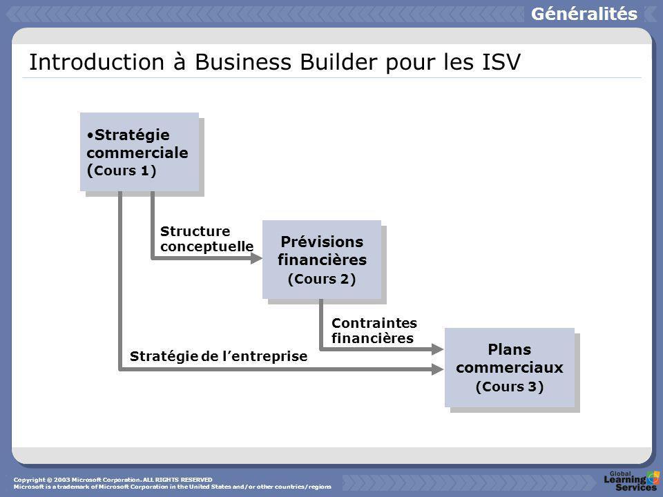 Introduction à Business Builder pour les ISV Structure conceptuelle Contraintes financières Stratégie de l'entreprise Stratégie commerciale ( Cours 1) Prévisions financières (Cours 2) Prévisions financières (Cours 2) Plans commerciaux (Cours 3) Plans commerciaux (Cours 3) Généralités Copyright © 2003 Microsoft Corporation.