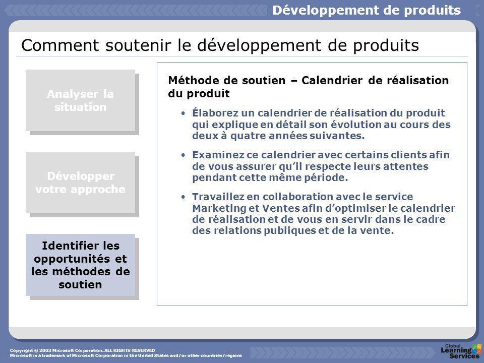 Comment soutenir le développement de produits Méthode de soutien – Calendrier de réalisation du produit Élaborez un calendrier de réalisation du produit qui explique en détail son évolution au cours des deux à quatre années suivantes.