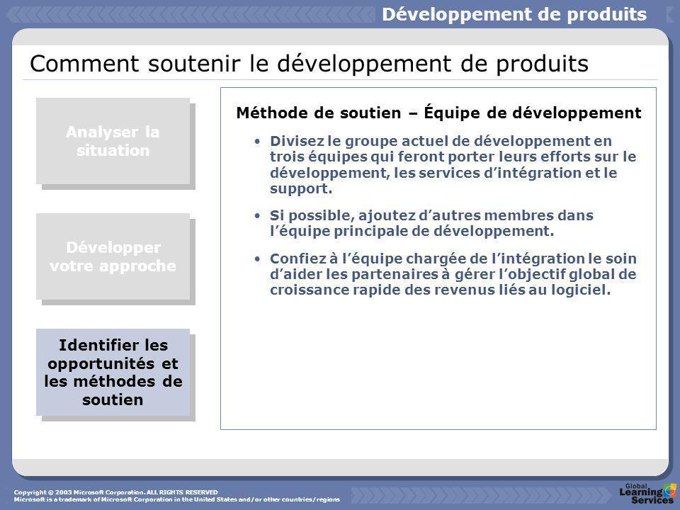 Comment soutenir le développement de produits Méthode de soutien – Équipe de développement Divisez le groupe actuel de développement en trois équipes qui feront porter leurs efforts sur le développement, les services d'intégration et le support.