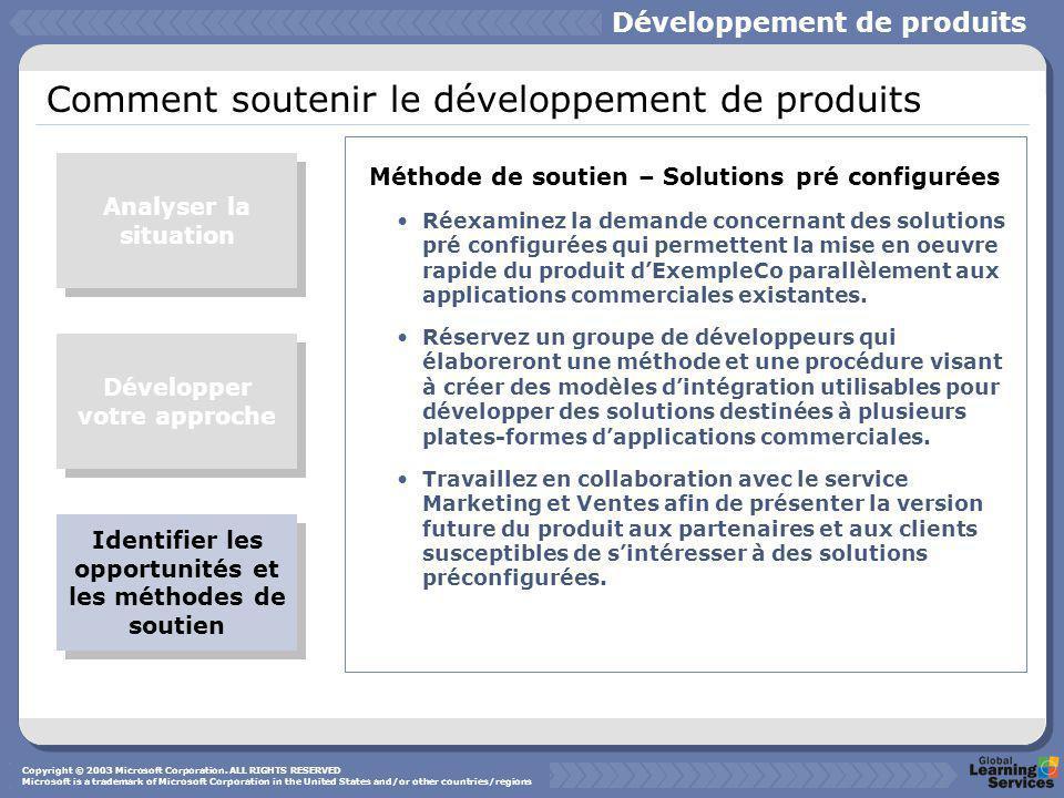 Comment soutenir le développement de produits Méthode de soutien – Solutions pré configurées Réexaminez la demande concernant des solutions pré configurées qui permettent la mise en oeuvre rapide du produit d'ExempleCo parallèlement aux applications commerciales existantes.