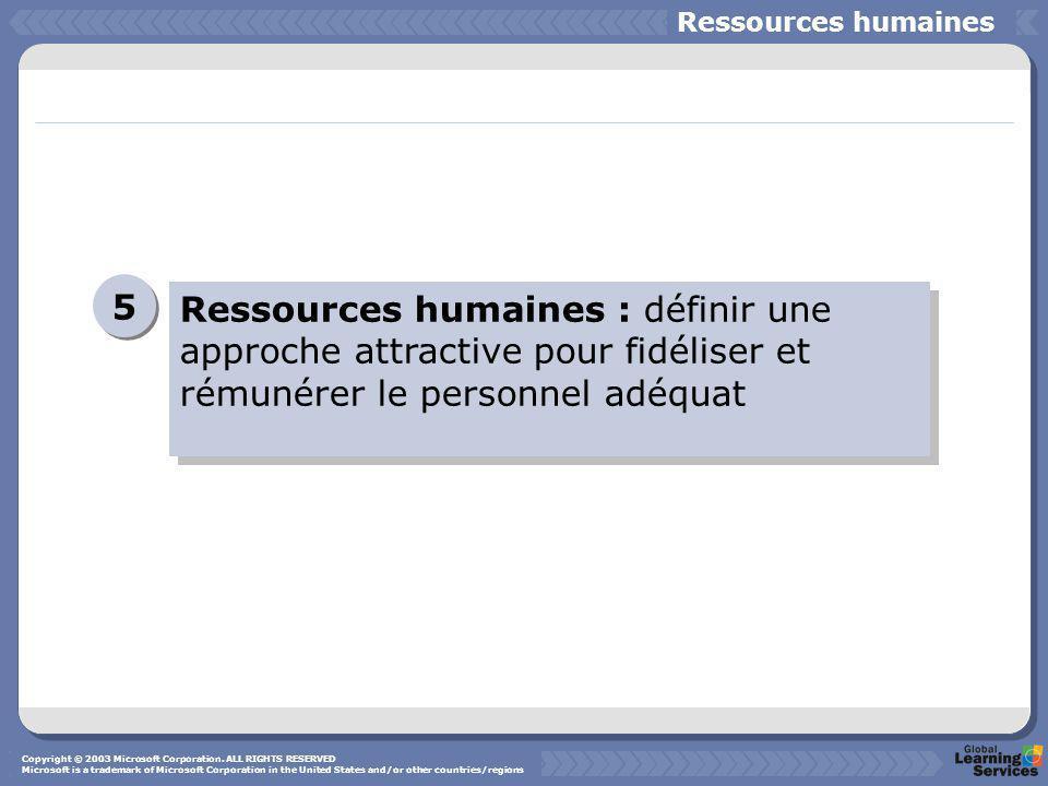 Ressources humaines : définir une approche attractive pour fidéliser et rémunérer le personnel adéquat 5 5 Ressources humaines Copyright © 2003 Microsoft Corporation.