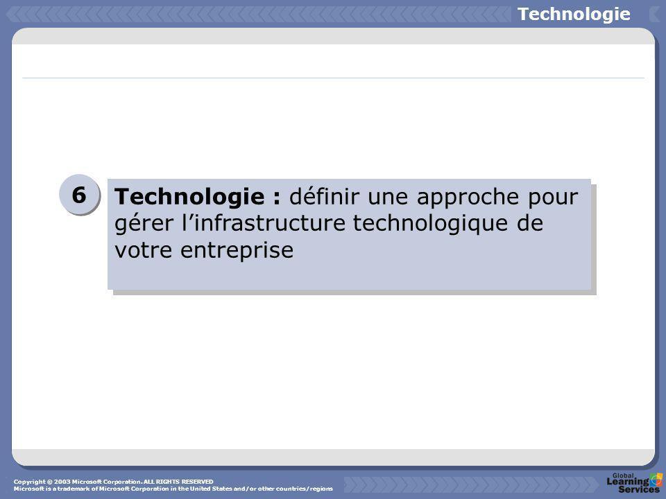 Technologie : définir une approche pour gérer l'infrastructure technologique de votre entreprise 6 6 Technologie Copyright © 2003 Microsoft Corporation.