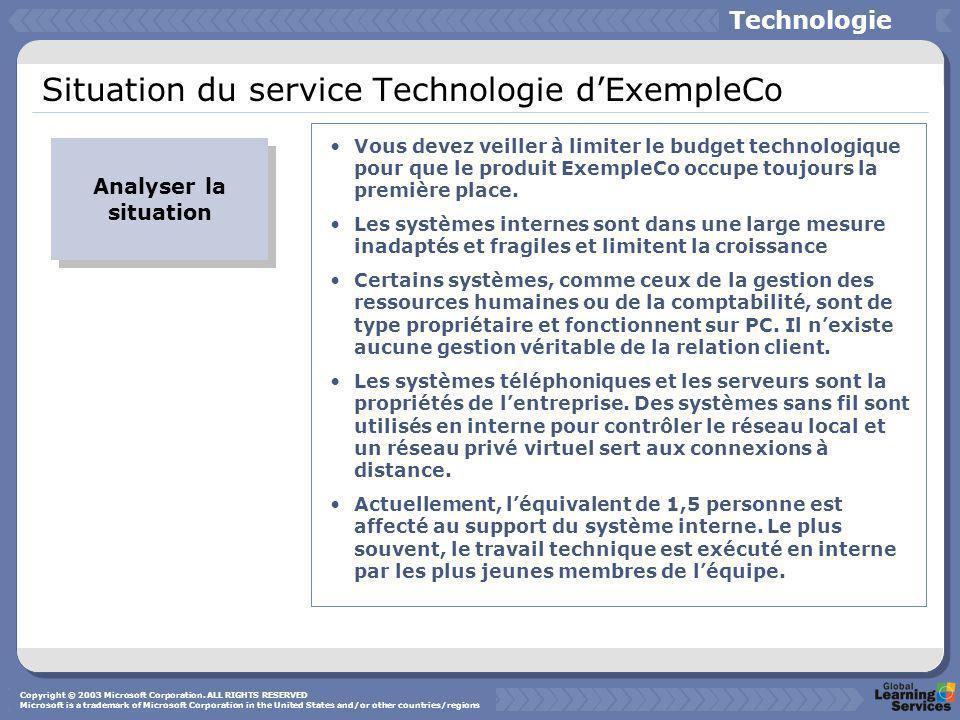 Situation du service Technologie d'ExempleCo Analyser la situation Vous devez veiller à limiter le budget technologique pour que le produit ExempleCo occupe toujours la première place.
