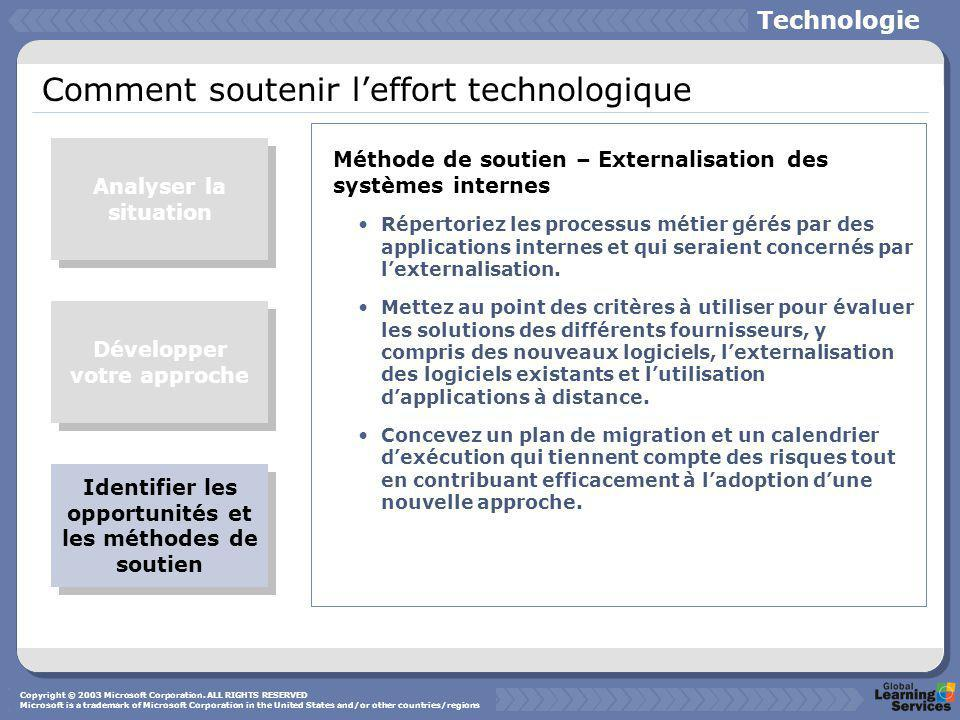 Comment soutenir l'effort technologique Méthode de soutien – Externalisation des systèmes internes Répertoriez les processus métier gérés par des applications internes et qui seraient concernés par l'externalisation.