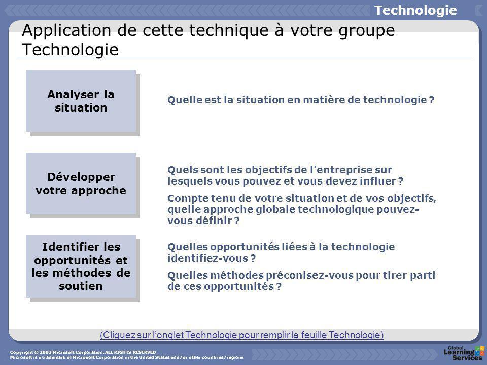 Application de cette technique à votre groupe Technologie (Cliquez sur l'onglet Technologie pour remplir la feuille Technologie) Identifier les opportunités et les méthodes de soutien Analyser la situation Développer votre approche Quelle est la situation en matière de technologie .