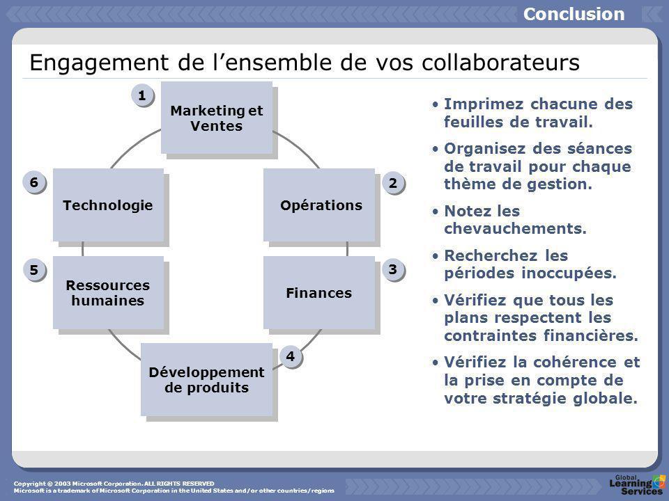 Engagement de l'ensemble de vos collaborateurs Imprimez chacune des feuilles de travail.