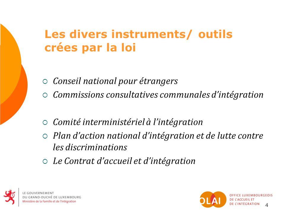 5 Plan d'action national pluriannuel d'intégration et de lutte contre les discriminations 2010-2014  L'OLAI a été chargé d'établir en concertation avec le comité interministériel à l'intégration, un plan d'action national pluriannuel d'intégration et de lutte contre les discriminations.
