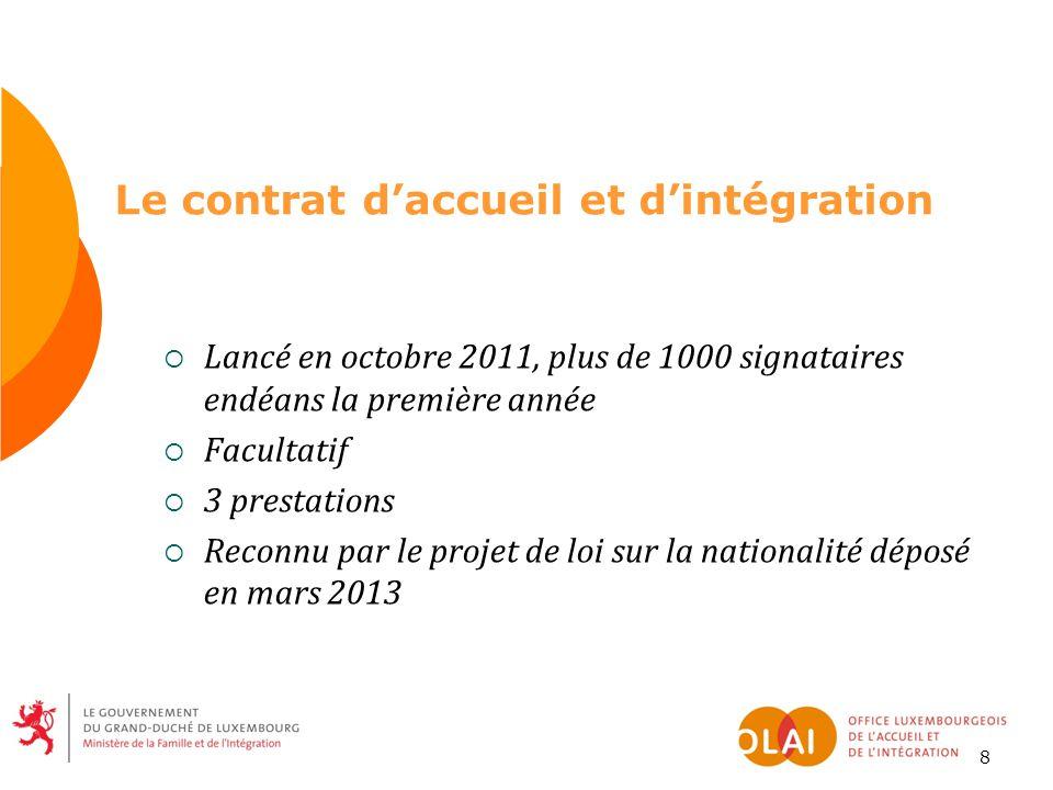 Le contrat d'accueil et d'intégration  Lancé en octobre 2011, plus de 1000 signataires endéans la première année  Facultatif  3 prestations  Reconnu par le projet de loi sur la nationalité déposé en mars 2013 8