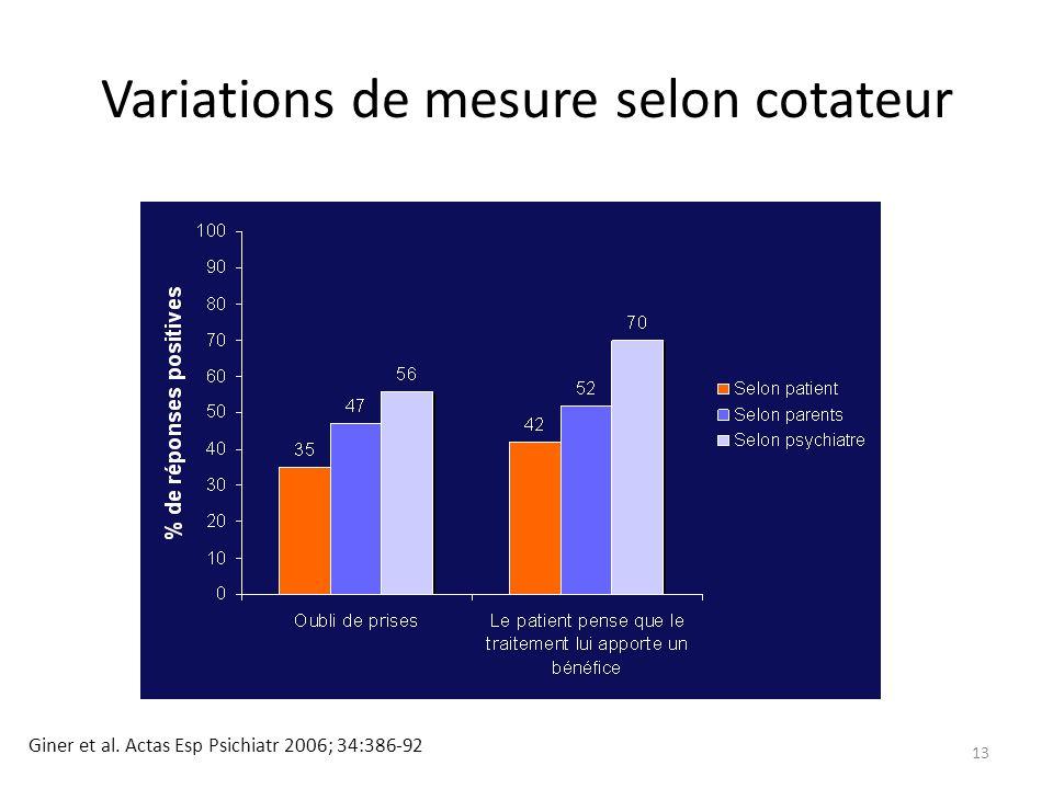 13 Variations de mesure selon cotateur Giner et al. Actas Esp Psichiatr 2006; 34:386-92