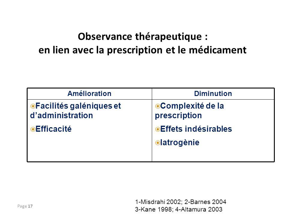Page 17 Observance thérapeutique : en lien avec la prescription et le médicament AméliorationDiminution  Facilités galéniques et d'administration  E
