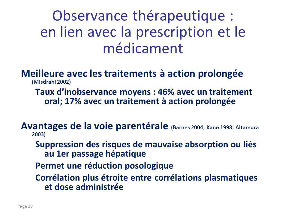 Page 18 Observance thérapeutique : en lien avec la prescription et le médicament Meilleure avec les traitements à action prolongée (Misdrahi 2002) Tau