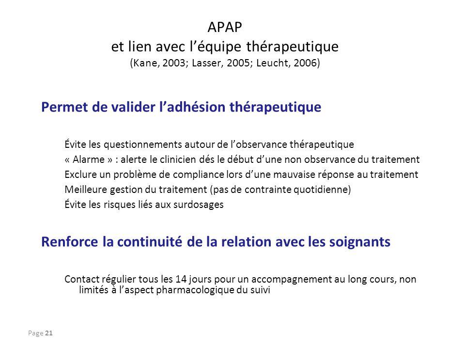 Page 21 APAP et lien avec l'équipe thérapeutique (Kane, 2003; Lasser, 2005; Leucht, 2006) Permet de valider l'adhésion thérapeutique Évite les questio