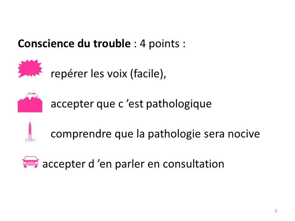 8 Conscience du trouble : 4 points :  repérer les voix (facile),  accepter que c 'est pathologique  comprendre que la pathologie sera nocive  acce