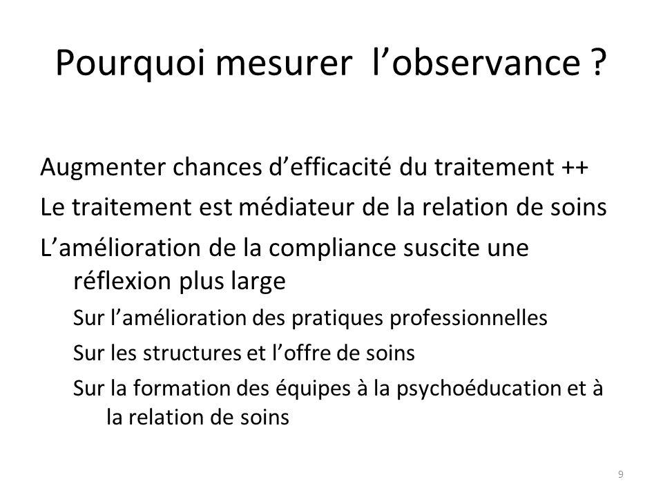 9 Pourquoi mesurer l'observance ? Augmenter chances d'efficacité du traitement ++ Le traitement est médiateur de la relation de soins L'amélioration d