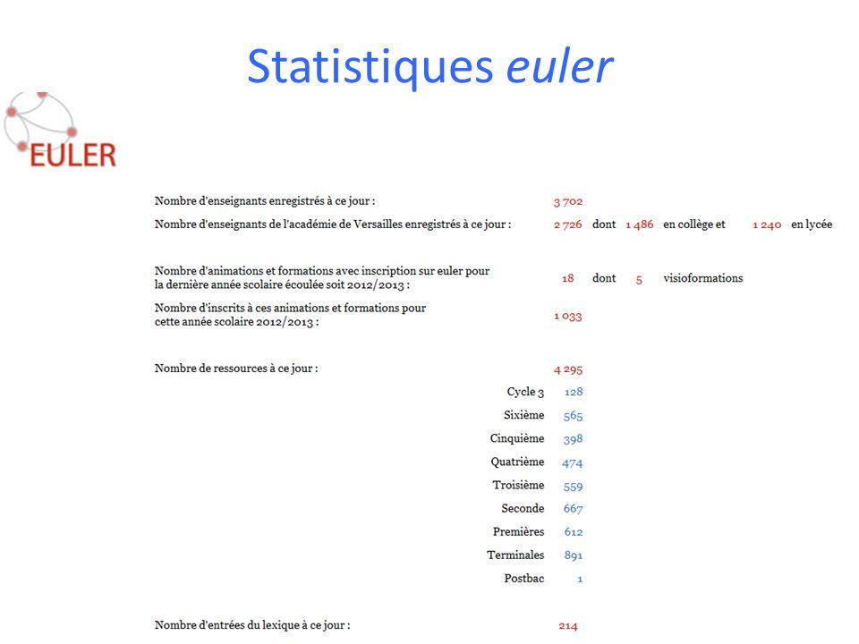 Statistiques euler