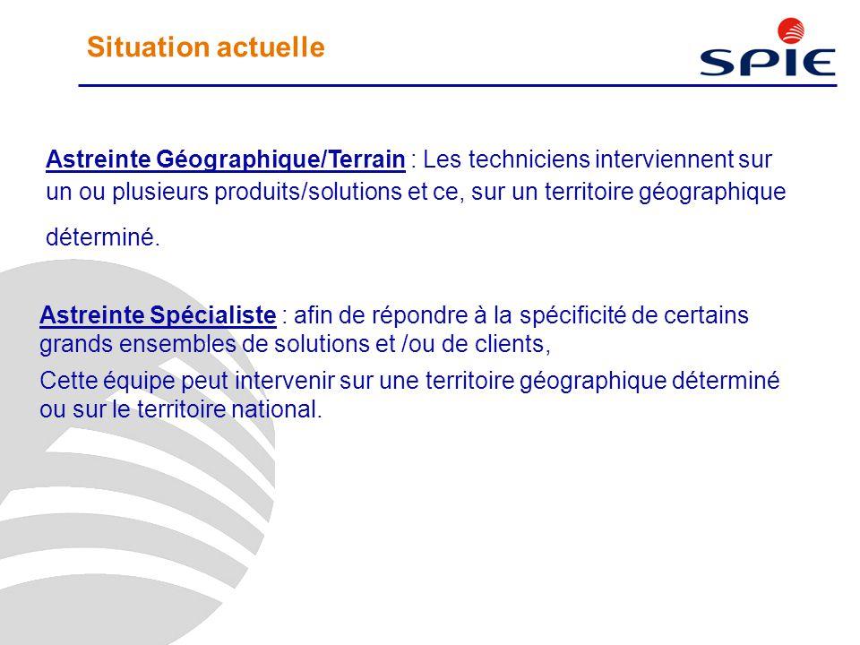 Situation actuelle Astreinte Géographique/Terrain : Les techniciens interviennent sur un ou plusieurs produits/solutions et ce, sur un territoire géog