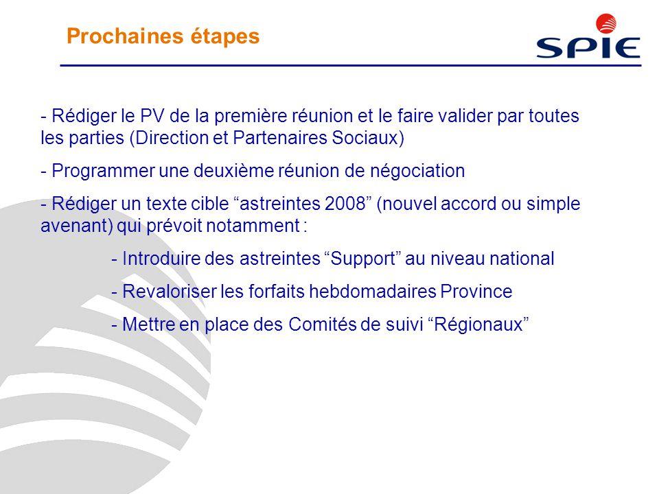 Prochaines étapes - Rédiger le PV de la première réunion et le faire valider par toutes les parties (Direction et Partenaires Sociaux) - Programmer un