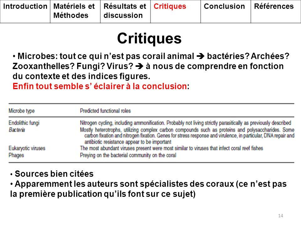 Conclusion 15 Association « microbes » - corail:  dynamique fondamentale des récifs  équilibre fragile Fungi endolithique: cycle de l'azote, pas prouvé comme pathogène Bactéries: surtout hétérotrophe, utilisation des protéines et des polysaccharides, cycle du carbone, cycle de l'azote, cycle du souffre, réponses aux stresses, virulence Virus d'eucaryotes: infection d'organismes aquatiques, corail= réservoir de pathogènes Phages : contrôle de la communauté bactérienne sur le corail Actuellement les recherches s'orientent vers les réponses aux stresse Beaucoup d'interactions restent à découvrir IntroductionMatériels et Méthodes Résultats et discussion CritiquesConclusionRéférences