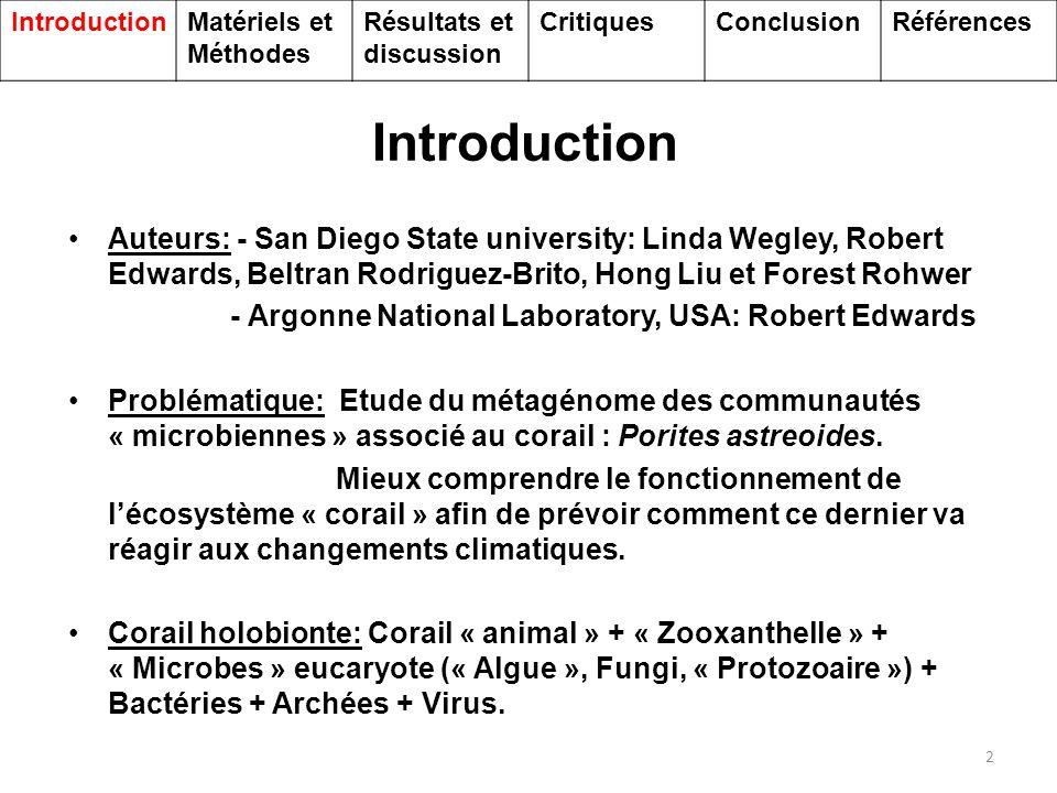 Matériels et Méthodes 1)Échantillonnage coraux: Bocas del Toro (Panama, Amérique centrale), 10 fragments 2)Fragmentation des échantillons 3)Extraction et amplification de l'ADN:  Amplification par PCR (GenomiPhi) avec ɸ 29 polymérase  Utilisation d'amorces: Bacteria-specific 16S rDNA gene, eukaryote-specific 18S rDNA gene et zooxanthellae-specific primers 4)Pyroséquençage 5)Métagénome comparé avec la base de donnée SEED (BLASTx) 3 IntroductionMatériels et Méthodes Résultats et discussion CritiquesConclusionRéférences